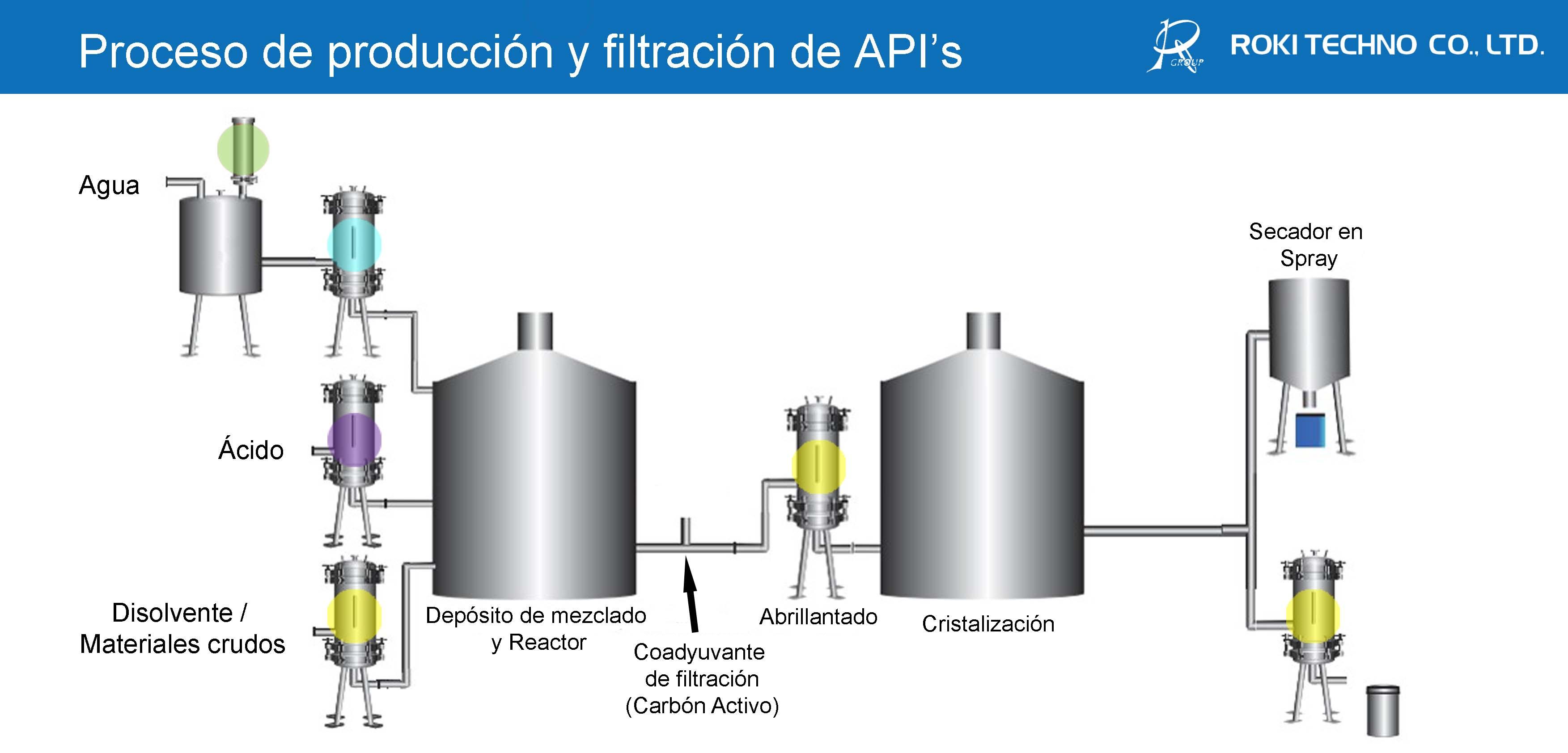 ⑤Beer process for EU(Pasteurized beer)
